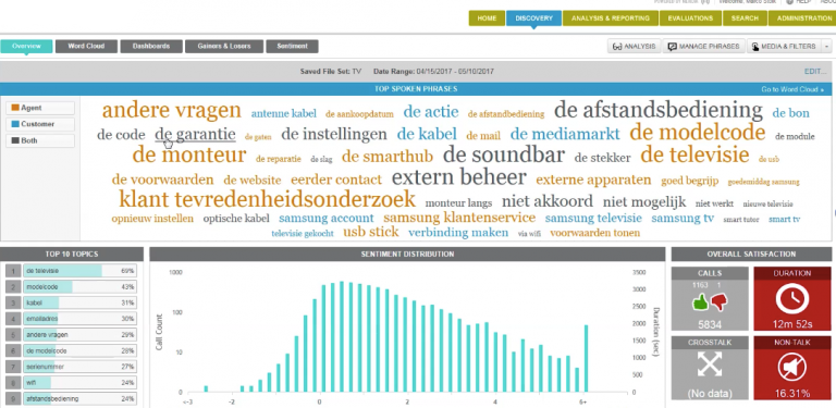 Meer rendement uit klantcontact door Speech Analytics